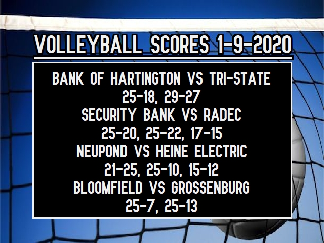 Volleyball Weekly Scores